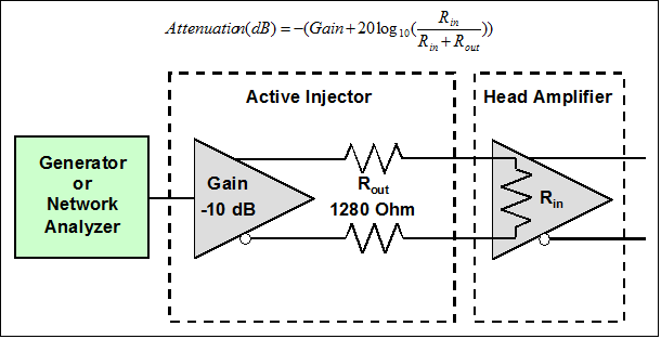 active injector attenuation