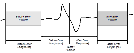 error tagging diagram