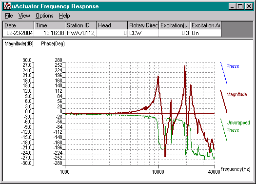example of micro actuator frequency response plot