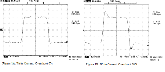figure 1a and 1b