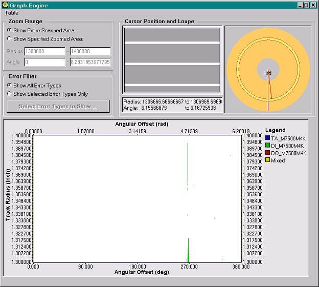 graph engine dialog box