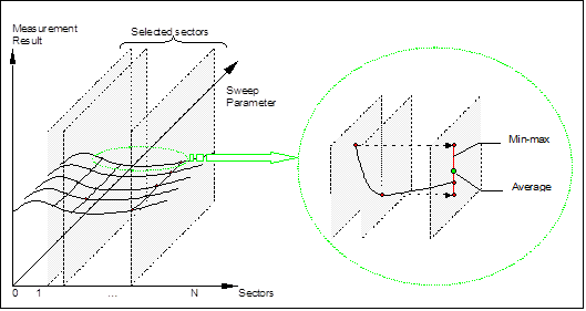 illustration of data selection for graphical display