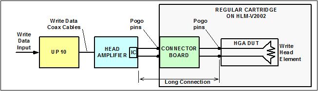 interconnection in existing hlm v2002