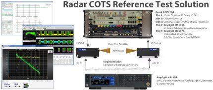 Pulse Radar Reference Test Solution