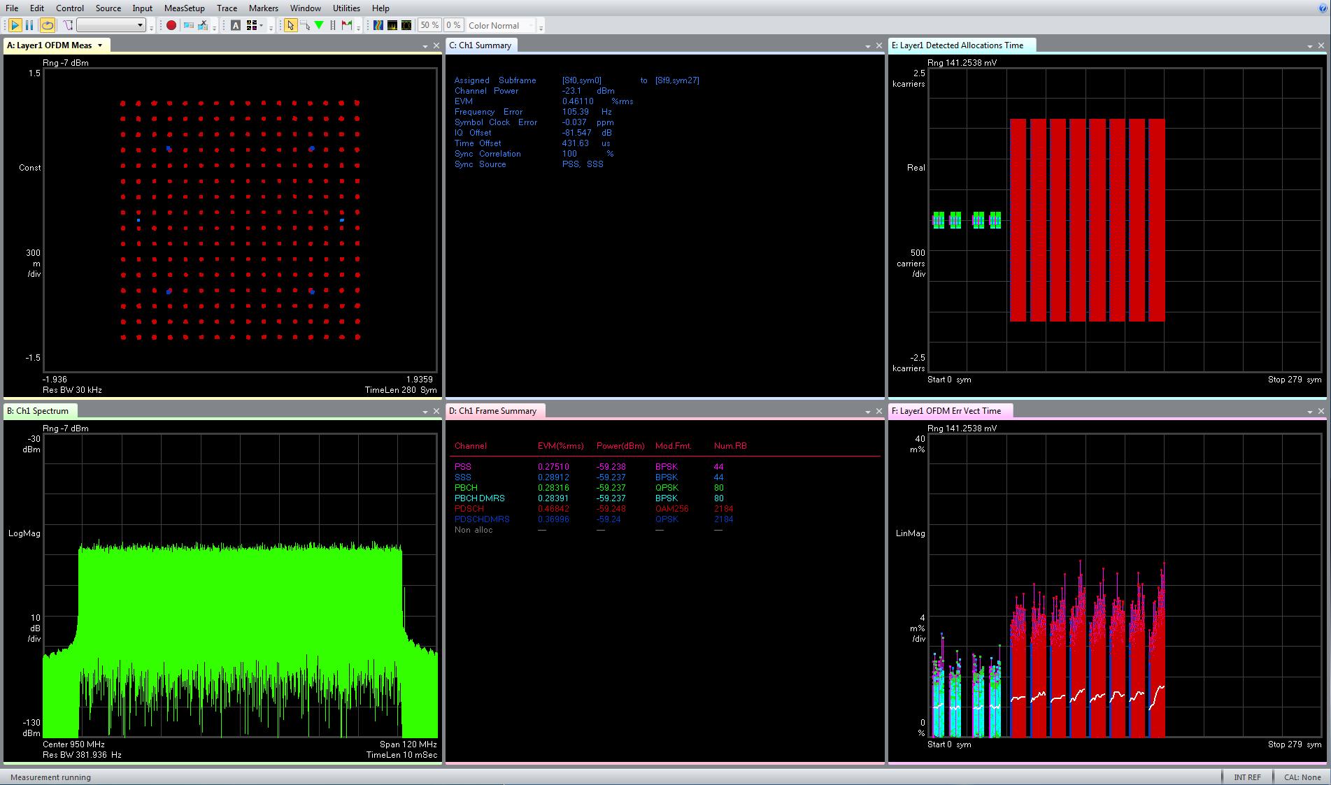 3GPP 5G New Radio (NR) Test Solution - Guzik Technical