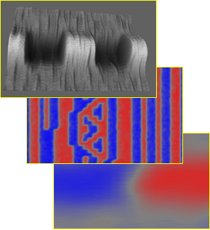 3D Pulse Profile Test for Nano-Scale Magnetic Field Imaging