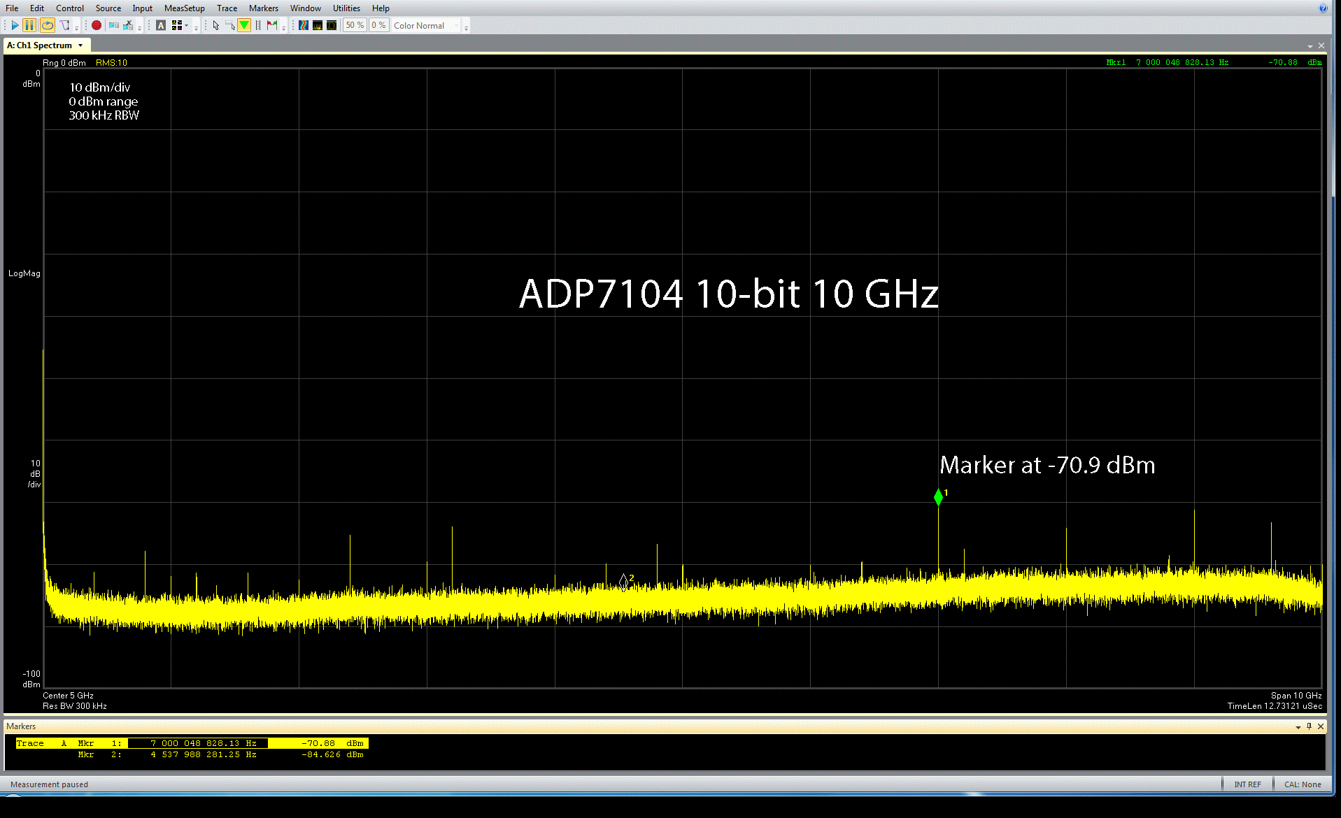 ADP7000 Series 10-bit Digitizers - Guzik Technical Enterprises