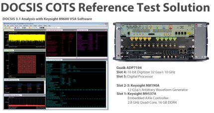 DOCSIS 3.1 (D3.1) Test Solution