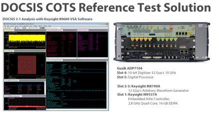 DOCSIS 3.1 (D3.1) Test Solution