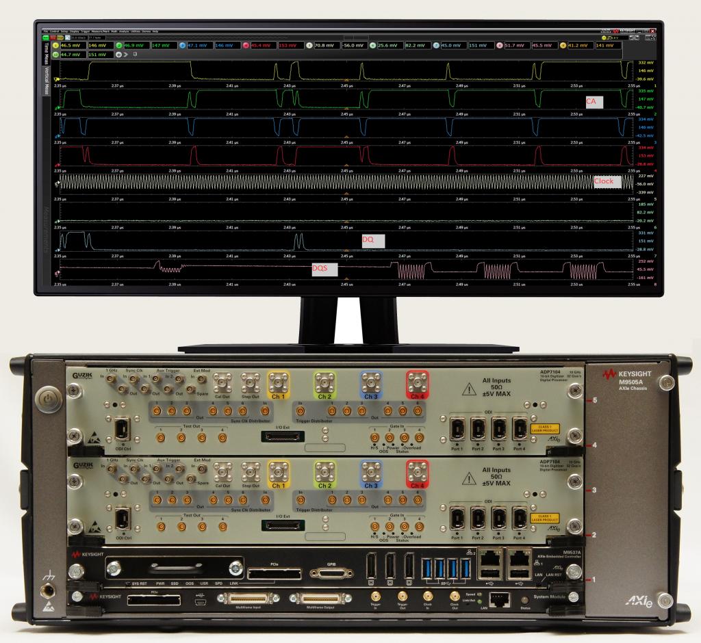 Deep captures of DDR4, DDR5, LPDDR4, LPDDR5 or ONFi - Guzik
